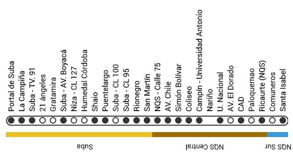 Mapa ruta G71 Transmilenio