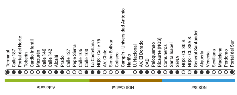 Mapa ruta G90 Transmilenio