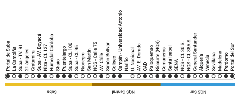 Mapa ruta G96 Transmilenio