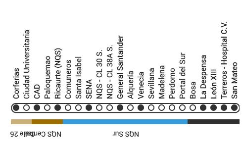 Mapa ruta G98 Transmilenio