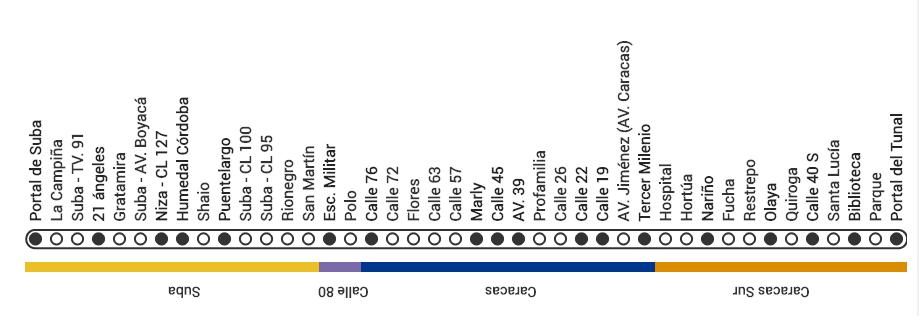 Mapa ruta H15 Transmilenio