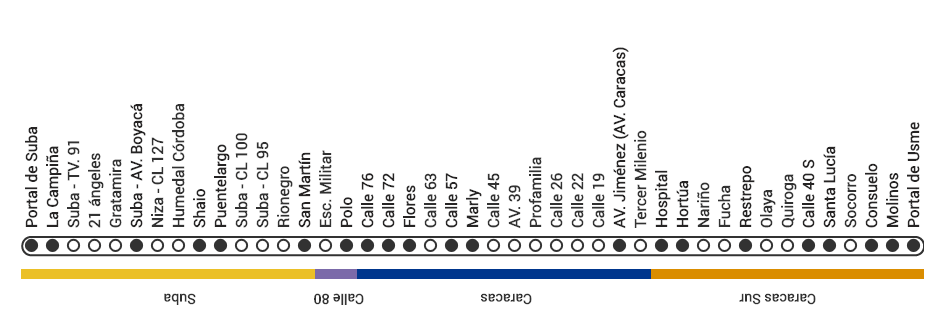 Mapa ruta H17 Transmilenio