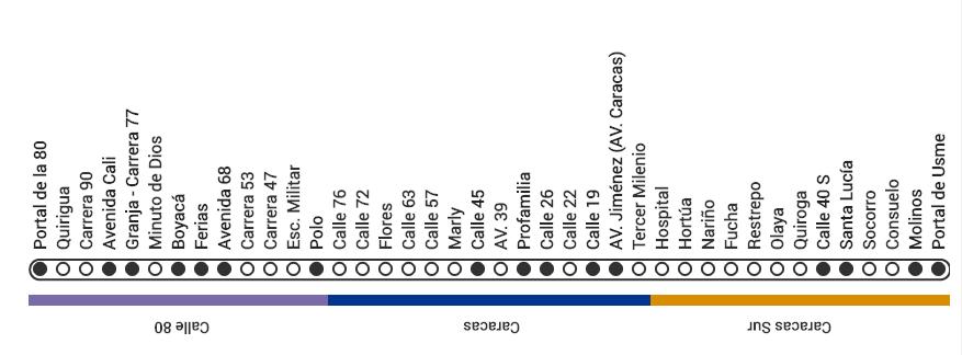 Mapa ruta H20 Transmilenio