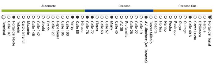 Mapa ruta H27 TransMilenio