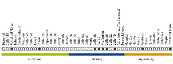 Mapa ruta H52 TransMilenio