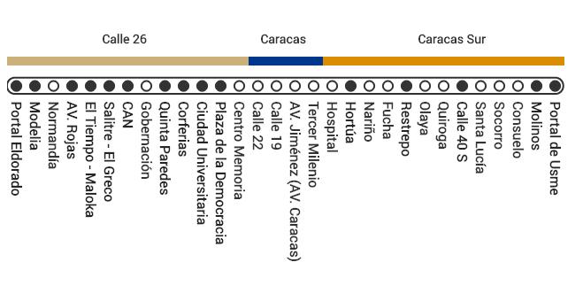 Mapa ruta H54 Transmilenio