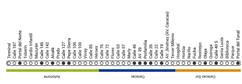Mapa ruta H73 TransMilenio