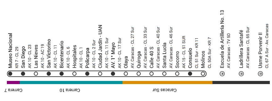 Mapa ruta H83 TransMilenio