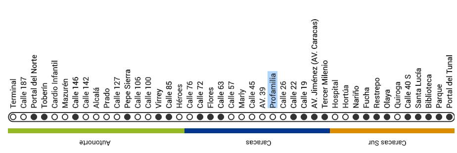 Mapa ruta H93 TransMilenio