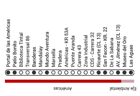 Mapa ruta J23 Transmilenio