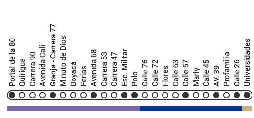 Mapa ruta J24 Transmilenio