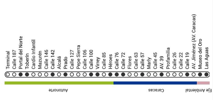 Mapa ruta J72 Transmilenio