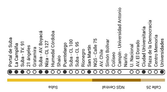 Mapa ruta J73 Transmilenio