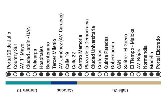Mapa ruta K10 Transmilenio