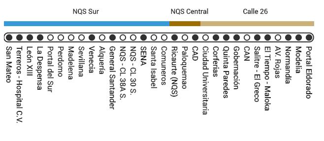 Mapa ruta K43 Transmilenio