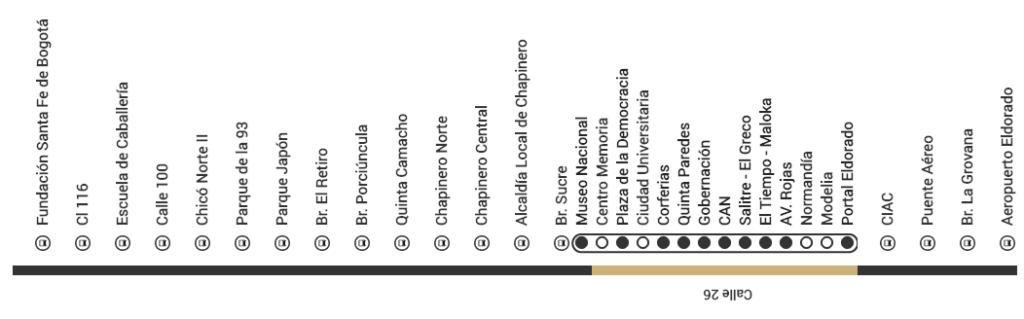 Mapa ruta K86 Transmilenio en ciclovía