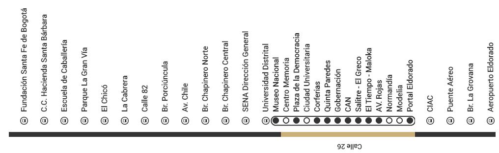 Mapa ruta K86 Transmilenio