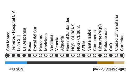 Mapa ruta K98 Transmilenio