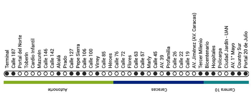 Mapa ruta L18 Transmilenio