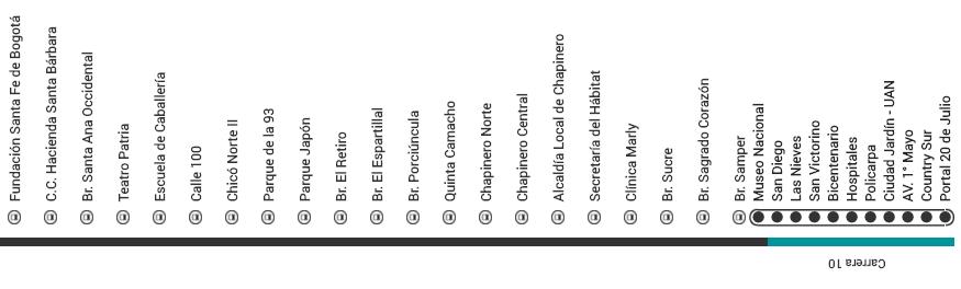 Mapa ruta L80 Ciclovía Transmilenio