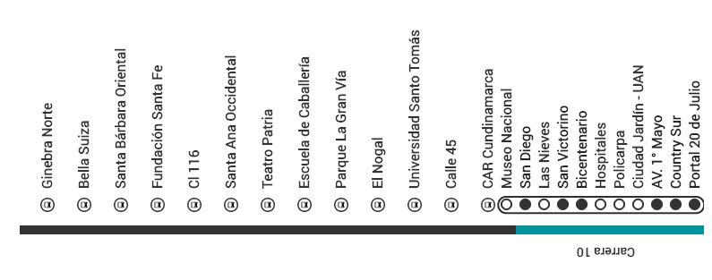 Mapa ruta L82 Transmilenio