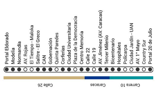 Mapa ruta L97 Transmilenio