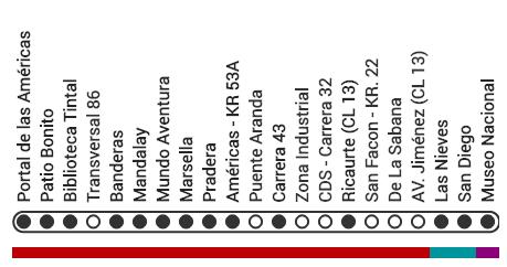 Mapa ruta M51 Transmilenio