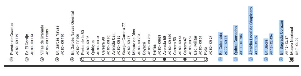 Mapa ruta M81 Transmilenio (Ciclovia)