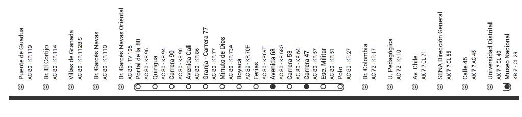 Mapa ruta M81 Transmilenio