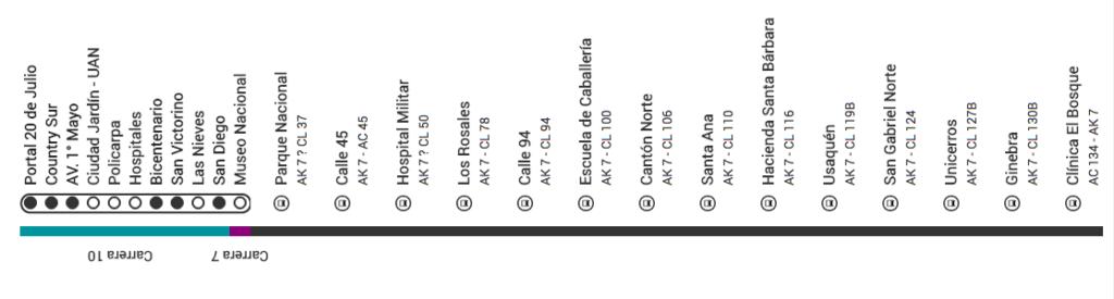 Mapa ruta M82 Transmilenio
