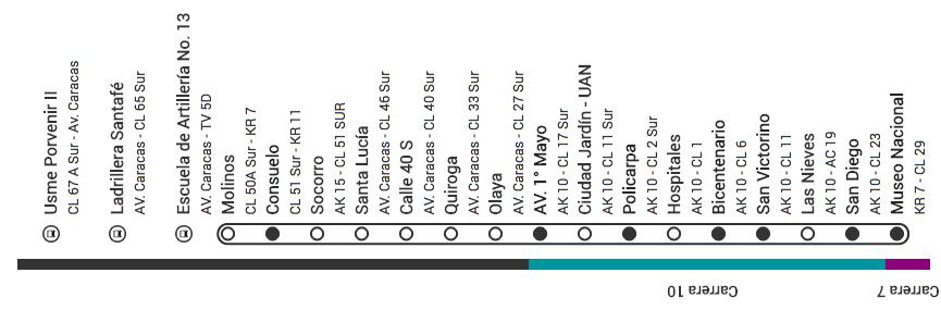 Mapa ruta M83 TransMilenio