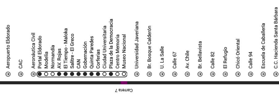 Mapa ruta M86 Transmilenio en ciclovía