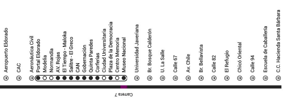 Mapa ruta M86 Transmilenio