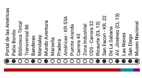 Mapa ruta M99 TransMilenio