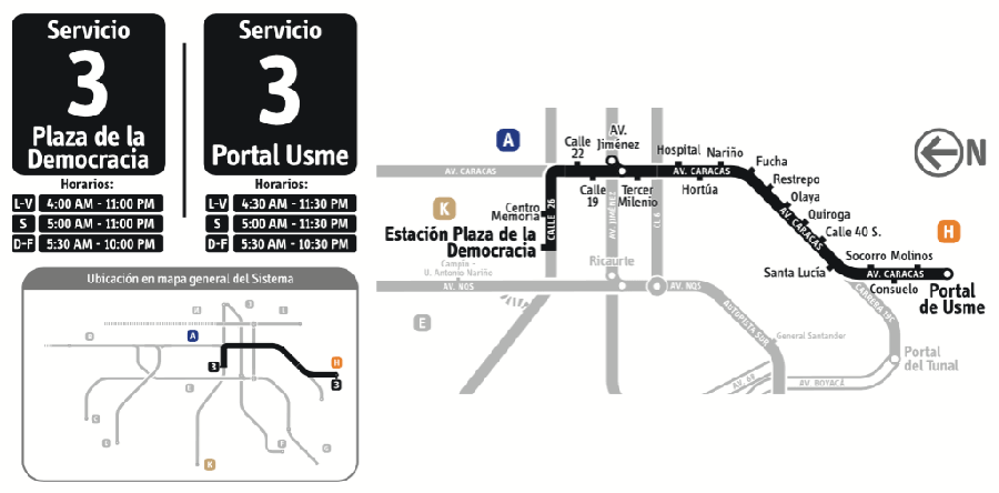Mapa Ruta 3 Transmilenio