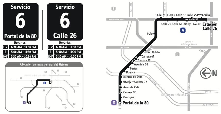 Mapa Ruta 6 Transmilenio
