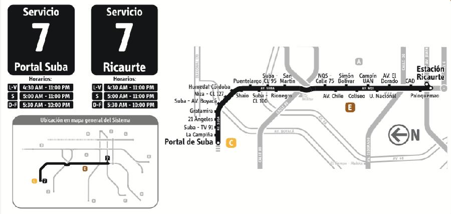 Mapa Ruta 7 Transmilenio