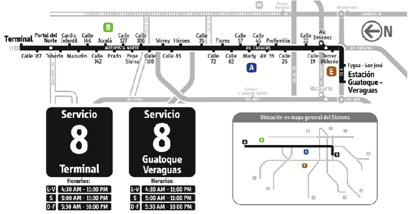 Mapa Ruta 8 Transmilenio
